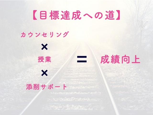 【目標達成への道】カウンセリング × 授業 × 添削サポート=成績向上へ!