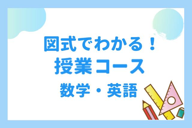【高校3年】図式でわかる!英・数授業コース(月4回×90分)